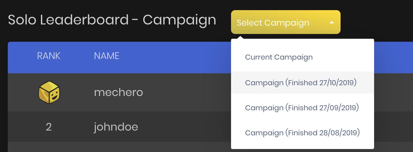 Previous campaigns